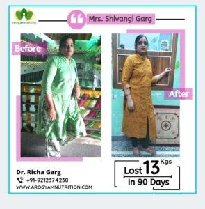 Mrs. Shivangi Garg