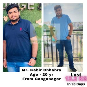 Mr. Kabir Chhabra